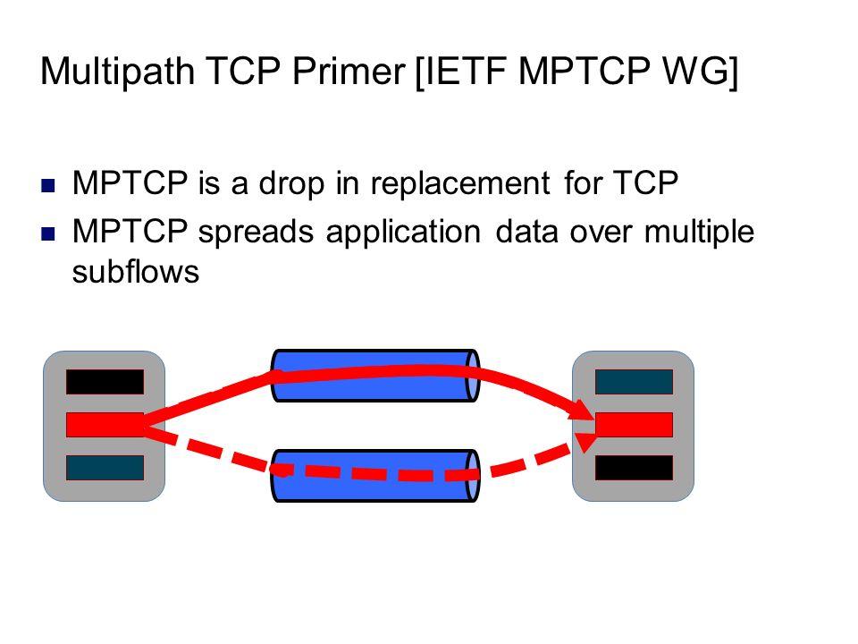 Multipath TCP Primer [IETF MPTCP WG]